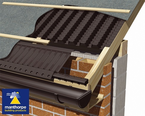 Roof Ventilation Pack G1290 Products Sustainable